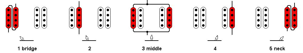 MM-7A