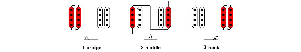 MM-3A